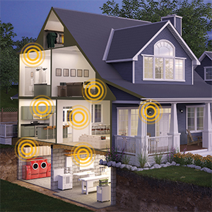 House cutaway with radial marks showing where you can place HALO Home products
