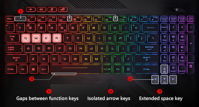 Gaming Optimized Keyboard Layout