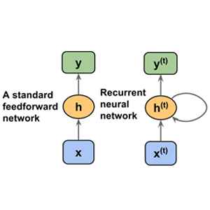 Python Machine Learning: Machine Learning and Deep Learning