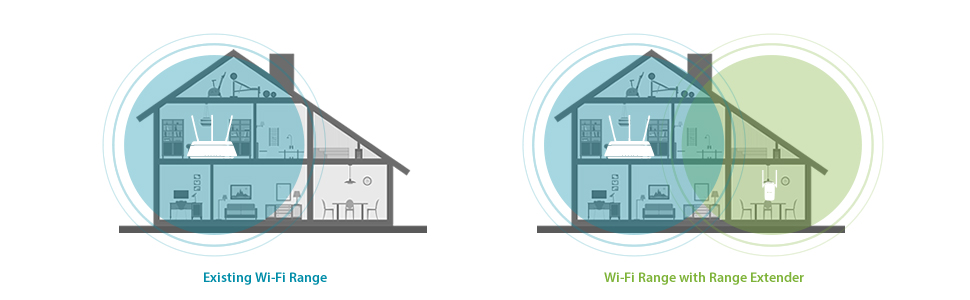 extend your existing wireless network