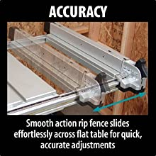 accuracy smooth action rip fences slides effortlessly across flat table quick accurate adjsutments