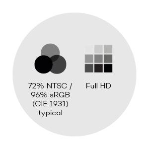 NTSC, RGB