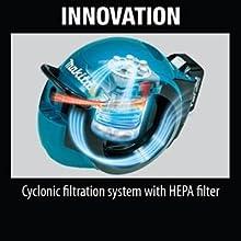 innovation cylonic filtration system