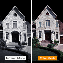 Smart Color Mode