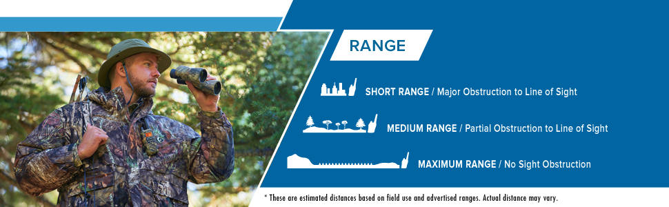 communication efficiency range channels outdoors