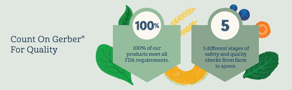 100 percent of our foods meet all FDA requirements and we have 5 stages of safety and quality checks