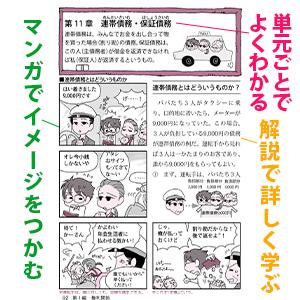 2020マンガ宅建塾1ページ紹介