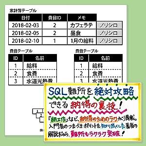 SQL難所を絶対納得できる裏技!