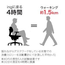 座りながら運動ができる