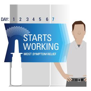 nasacort, allergy, allergens, 24 hour allergy relief, allergy relief