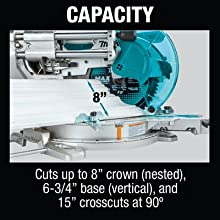 caapacity cuts upt to eight inch crown nested base vertical crosscuts 90 degree angle