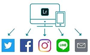 家族や友人、クライアントだけでなくもっと多くの相手と写真を共有が可能に。どのデバイスからでも、お気に入りの写真公開や、ソーシャルサイトへの直接投稿が可能。