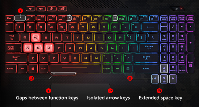 Gaming Optimized Keyboard Layout