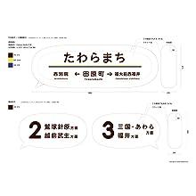 えちぜん鉄道 田原町駅