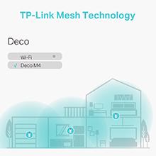 Deco; Mesh; Home; Wifi; Dual; Band; Alexa