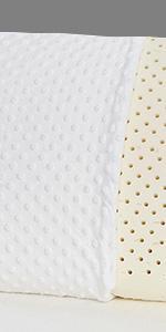 latex, pillow, plush, queen, ventilated, caress, foam, best latex pillow