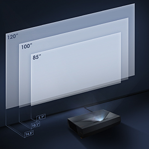ultra short throw projector image sizes and distances
