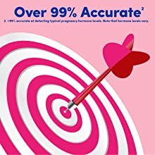 First Response pregnancy tests quick and over 99% accurate from the day of your expected period. [2]