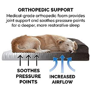 foam; support; orthopedic; egg crate; convoluted