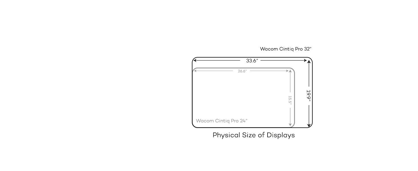 drawing tablet with screen Cintiq 32 24 Wacom