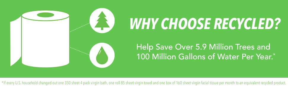 WHY CHOOSE RECYCLED?