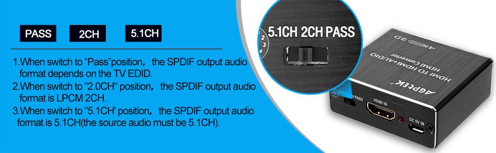AGPTEK 4K*2K 3D 5x1 HDMI 2.0 Interruptor Auto EDID RS232 Control remoto inal/ámbrico IR para conferencia Exhibici/ón Seguridad y Seguimiento Digital EU - PLUG