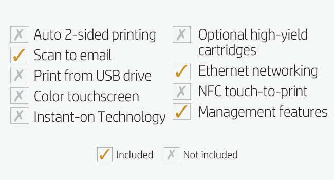 email Ethernet networking security management features JetAdvantage