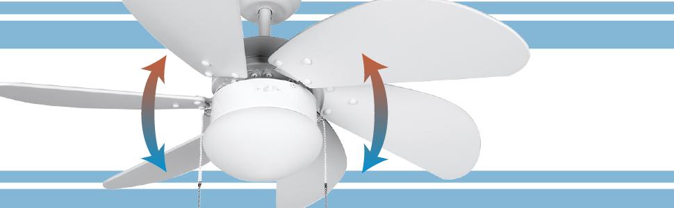 ventilador de techo con mando, ventilador de techo con luz, ventilador de techo orbegozo, orbegozo