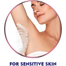"""The """"Sensitive"""" variant is suitable for sensitive skin"""
