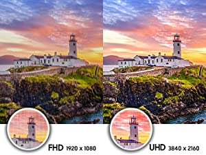 Side-by-Side comparison of FHD v/s UHD