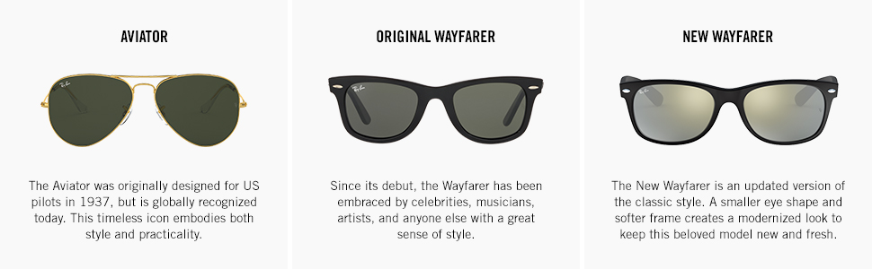 The Icons: Aviator, Original Wayfarer and New Wayfarer