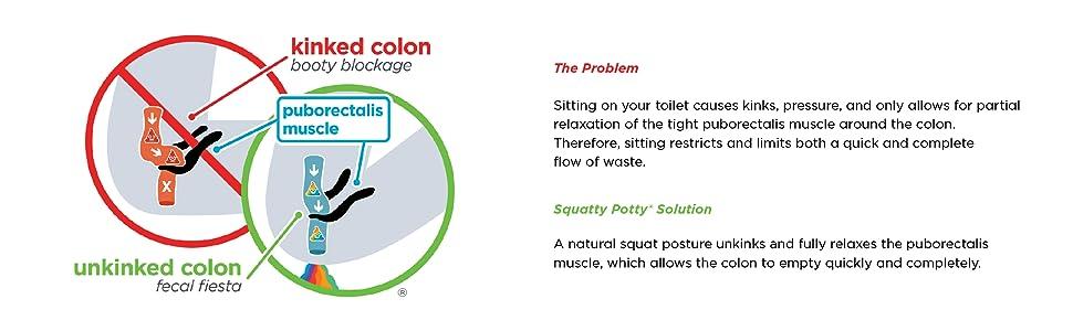 Amazon Com Squatty Potty The Original Bathroom Toilet Stool White