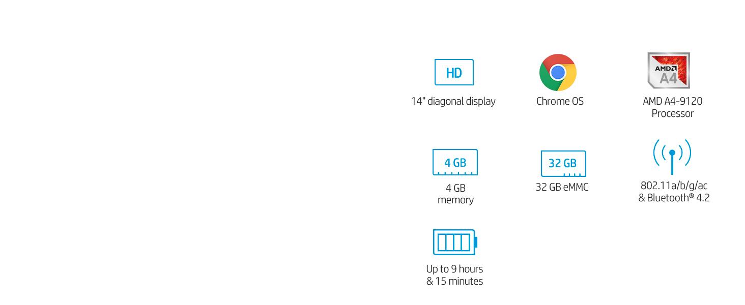 Chrome AMD dual core a4 802.11a/b/g/ac bluetooth 4.2 emmc sdram hd