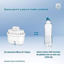 Filtre à eau Philips