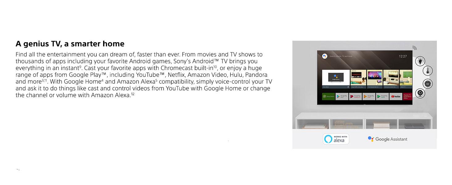 ANDRIOD TV