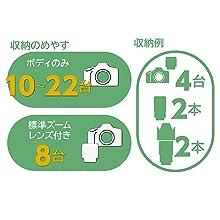 HAKUBA 防湿庫 カメラ保管 大容量 防湿庫 一眼レフ カメラ乾燥剤 カメラ防湿庫 カメラ 自動除湿