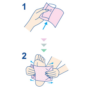 おすすめの使い方