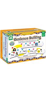 Key Education Sentence Building Box