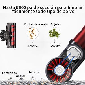 Vistefly Aspiradora Sin Cable V8, 4 en 1 Aspiradora escoba de Mano ...