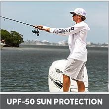 UPF-50 Sun Protection