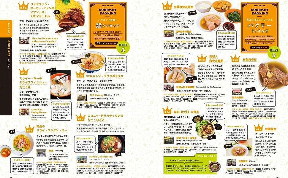 バクテーランキング、麺料理ランキング