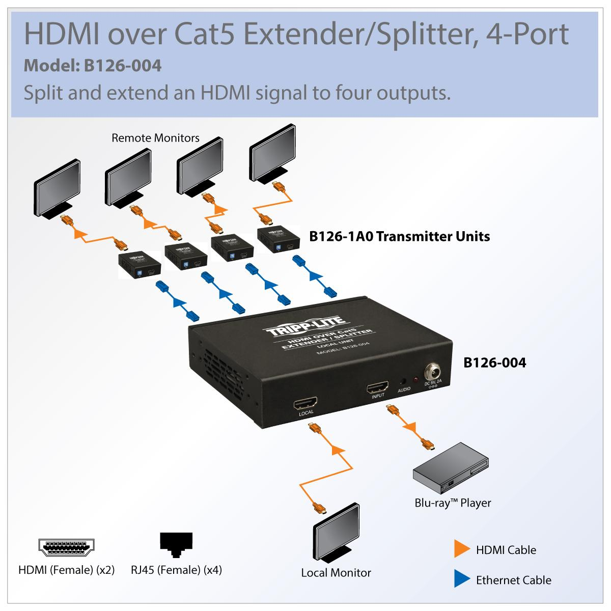 amazon com tripp lite 4 port hdmi over cat5 cat6 extender lets you daisy chain additional units for connection of up to eight additional m