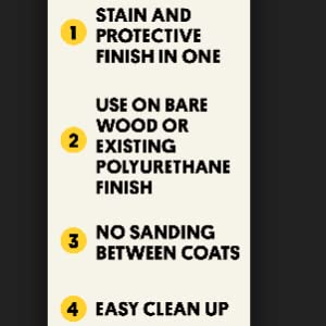 Minwax 672090000 Complete 1 Step Floor Finish 1 Gallon