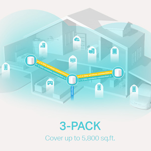 TP-link Deco X20 Pack 3 Mesh Router Whole Home WiFi Wi-Fi 6 System Wireless 1800Mbps Speed Dual Band