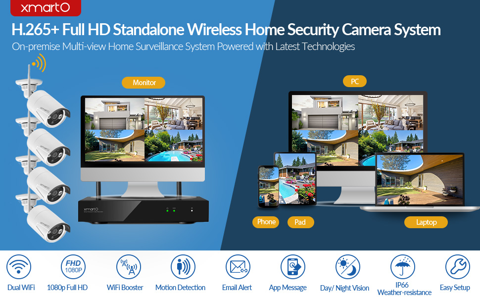 home security camera system wireless wifi hard drive night vision white house store office