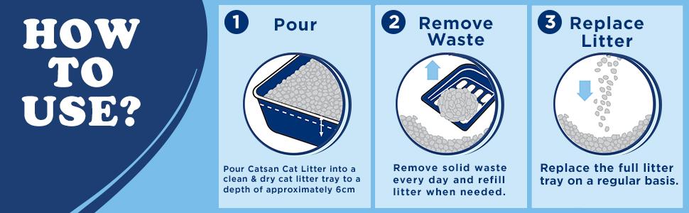 Catsan, Cat Litter, Odour free, Cat hygine