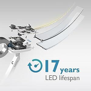 5000 hours LED lifespan