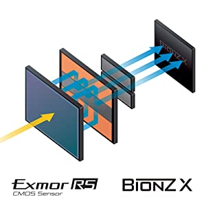 exmor sensor