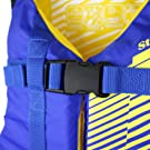 Fit Buckle, Three Buckle PFD