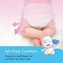 Air Flow Comfort